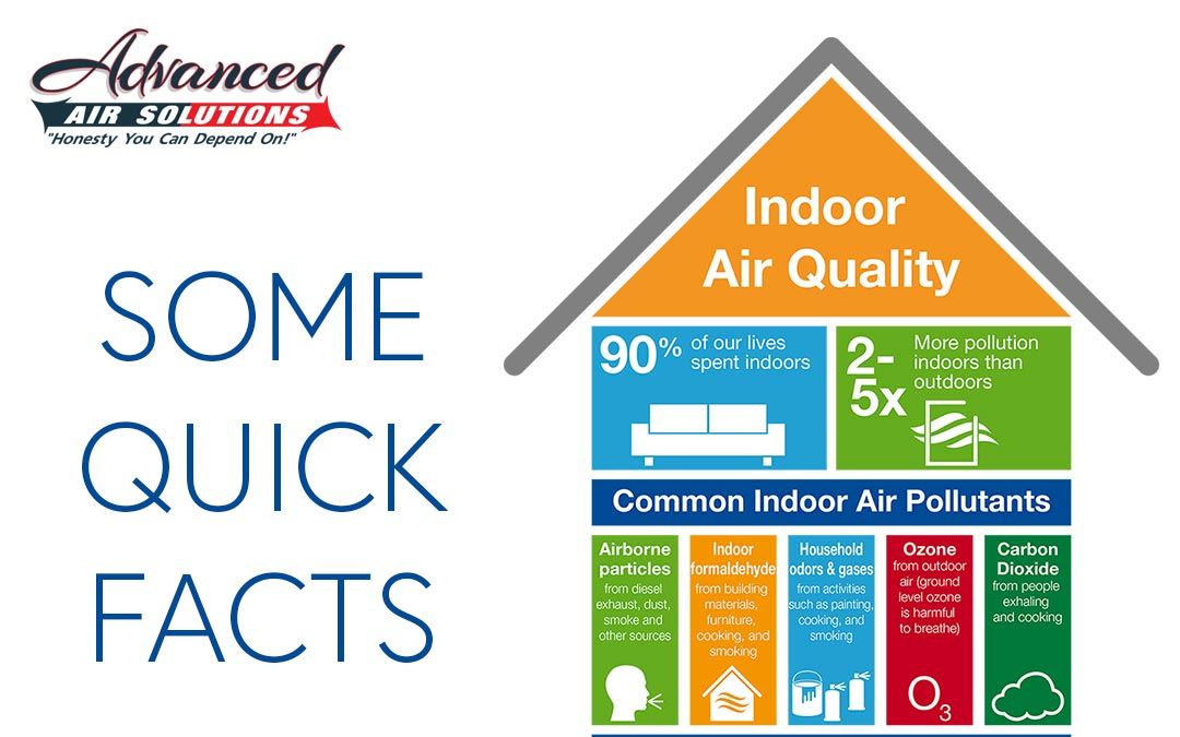 some quick facts about indoor home air quality advanced air solutions blog